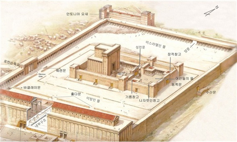 거룩한 성을 거룩한 성 예루살렘으로 리모델링